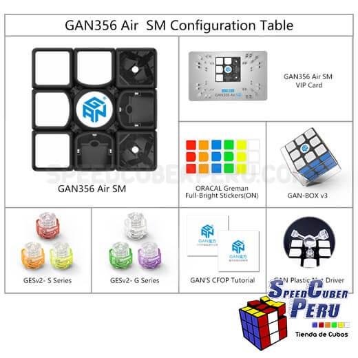 GANS-SM-4